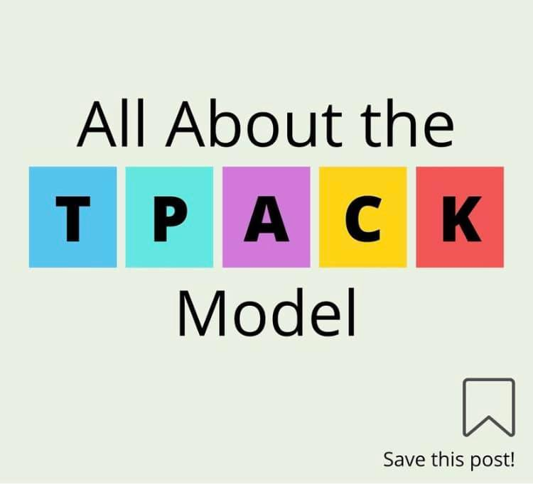 The 7 Components of TPACK For Successful Technology Integration
